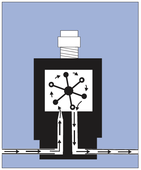 Peltflo-Flowmeter-Spec